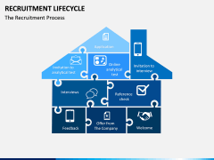 Recruitment Life Cycle PPT slide 7