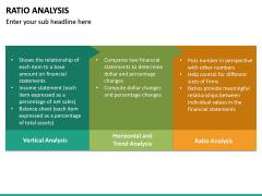 Ratio Analysis PPT Slide 27