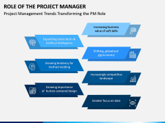 Role of the Project Manager PPT Slide 10