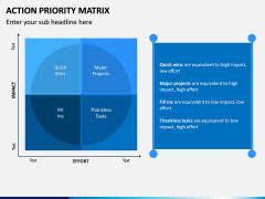 Action Priority Matrix PPT Slide 3