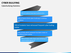 Cyber Bullying PPT slide 9