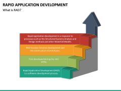 Rapid Application Development PPT Slide 22
