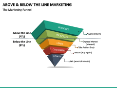 Above and Below the Line Marketing PPT Slide 16