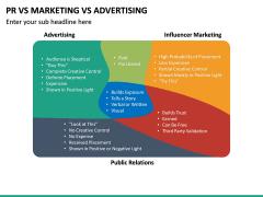 PR Vs Marketing Vs Advertising PPT Slide 9