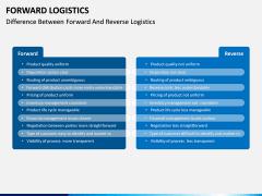Forward Logistics PPT Slide 6
