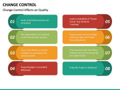 Change Control PPT Slide 29