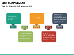Cost Management PPT slide 33
