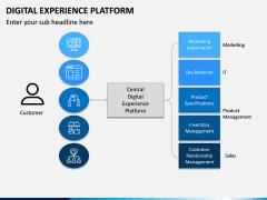 Digital Experience Platform PPT Slide 8