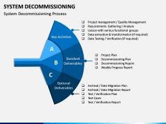 System Decommissioning PPT Slide 4