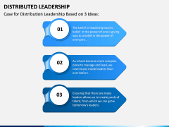 Distributed Leadership PPT Slide 12