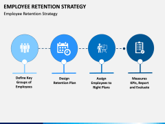 Employee Retention Strategy PPT slide 5