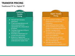 Transfer Pricing PPT Slide 29