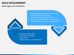 Agile Development PPT Slide 17