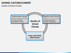School Culture PPT Slide 9