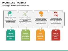 Knowledge Transfer PPT Slide 22