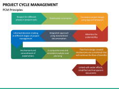 Project Cycle Management PPT Slide 20