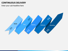 Continuous Delivery PPT Slide 6