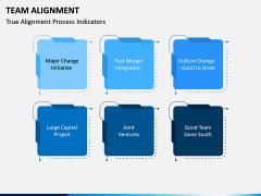 Team Alignment PPT Slide 6