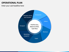 Operational Plan PPT Slide 10