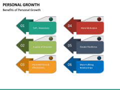Personal Growth PPT Slide 35