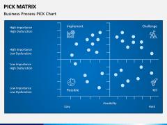 PICK Matrix PPT Slide 6
