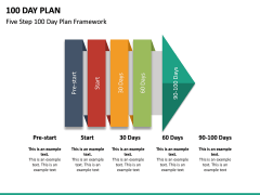 100 Day Plan PPT Slide 24