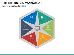 IT Infrastructure Management PPT Slide 24