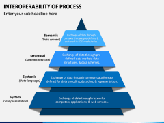 Interoperability of Processes PPT Slide 4