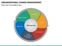 Organizational Change Management PPT Slide 24