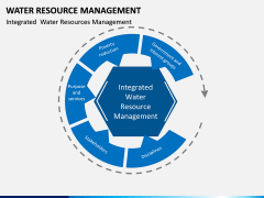Water Resource Management PPT slide 17