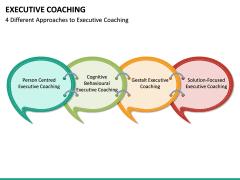 Executive Coaching PPT Slide 25