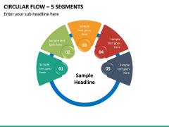 Circular Flow – 5 Segments PPT slide 2