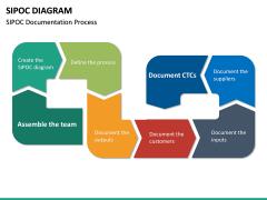 SIPOC diagram PPT slide 26