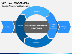 Contract management PPT slide 13