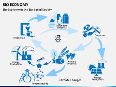 Bio Economy PPT Slide 7