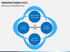Manufacturing Cycle PPT Slide 2