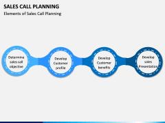 Sales Call Planning PPT Slide 6