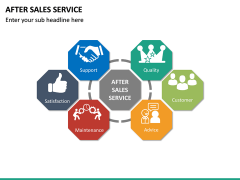 After Sales Service PPT slide 15