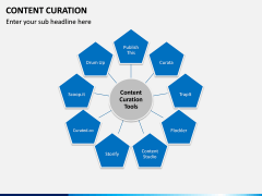 Content Curation PPT Slide 15