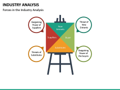 Industry Analysis PPT Slide 18