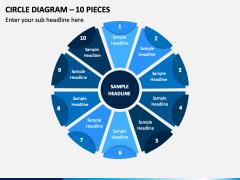 Circle Diagram – 10 Pieces PPT Slide 1