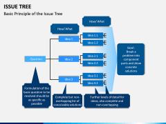 Issue Tree PPT Slide 1