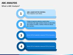 ABC Analysis PPT Slide 1
