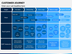 Customer Journey PPT Slide 18
