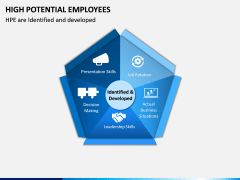 High Potential Employees PPT Slide 8
