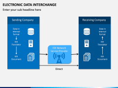 Electronic Data Interchange (EDI) PPT slide 12