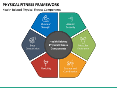 Physical Fitness Framework PPT Slide 17