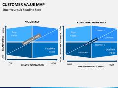 Customer Value Map PPT Slide 4