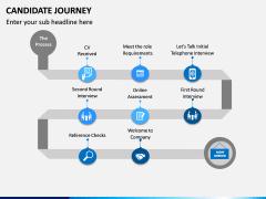 Candidate Journey PPT Slide 9