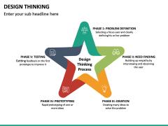 Design Thinking PPT Slide 27